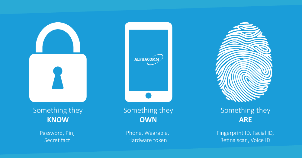 Strong Customer Authentication Alphacomm Solutions