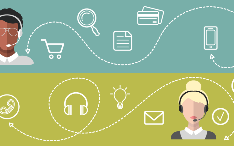 How about automating your call centre